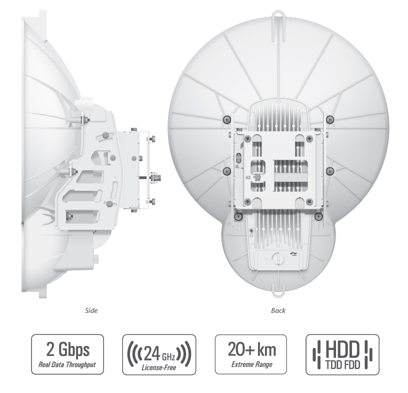 Ubiquiti high speed wireless link Fort McMurray